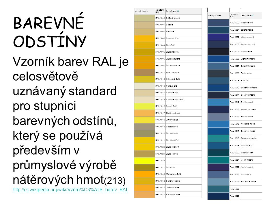 arevný vzorek označení RAL. český název[4] RAL 1000. Béžová zelená. RAL 1001. Béžová. RAL 1002.